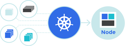 Kubernetes diagram